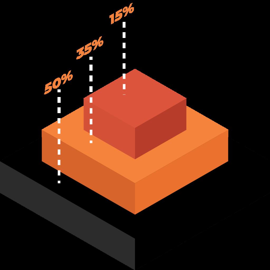 Pyramide graf
